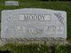 James William Moody
