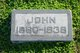 John Hodson