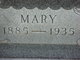 Mary Elizabeth <I>Copeland</I> Buchanan