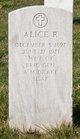 Alice <I>Roberts</I> Drake