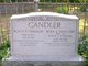 Rufus A. Candler