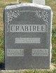 Annie M <I>Dewitt</I> Crabtree