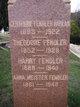Gertrude M. <I>Fendler</I> Harlan