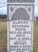 Profile photo:  Albert Keepers