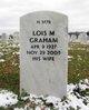 Lois M. Graham