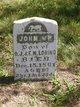 John William Loring