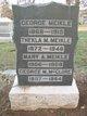 George Templeton Meikle