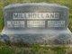 Elizabeth <I>Hollar</I> Millholland