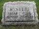 John Mynders