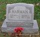 Clifford Allen Harman