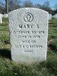 Mary S <I>Tirrill</I> Becker