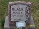 Anna Elizabeth <I>Estright</I> Black