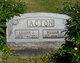 William Elvan <I> </I> Acton,