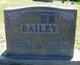 Lonah Belle <I>McGee</I> Bailey