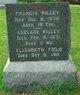 Francis Riley