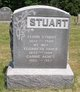 Profile photo:  Carrie Agnes Stuart