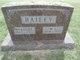 Walter LeRoy Bailey