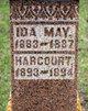 Harcourt Davis