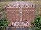 "Charles L. ""Charlie"" Bailey"