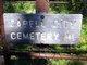 Cabell Cemetery