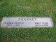 Graham P Sharkey