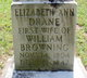 Elizabeth Ann <I>Drane</I> Browning