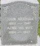 Profile photo:  John Arabian
