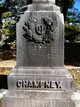Profile photo:  Francis Champney