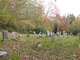 Mount Riga Cemetery