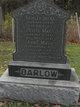 Edith May Barlow