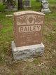 Profile photo:  Annie <I>Williams</I> Bailey