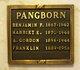 Arthur Gordon Pangborn