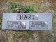 John J Hart
