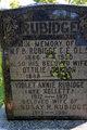 Violet Annie <I>Kellett</I> Rubidge