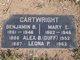 "Profile photo:  Alex B. ""Duff"" Cartwright"