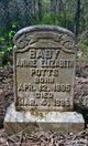 Annie Elizabeth Potts