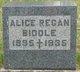 Alice <I>Regan</I> Biddle