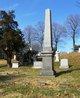 Profile photo:  Harriet E. <I>Isham</I> Candee
