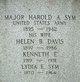 Maj Harold Andrew Sym