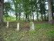 Rains-Creely Family Cemetery