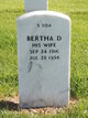 Profile photo:  Bertha D Barnhart