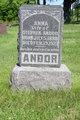 Profile photo:  Anna Andor