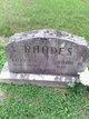 Annie Martha <I>Gandee</I> Rhodes