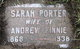 Sarah Jane <I>Porter</I> Finnie