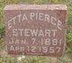 Etta Alice <I>Ray</I> Wycoff Pierce Stewart
