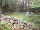 Colonel Loring Peck Cemetery