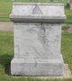 John I. Anderson