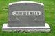 Ole A. Christensen