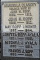 Profile photo:  Loretta <I>Bopp</I> Ayala