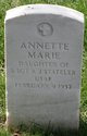 Profile photo:  Annette Marie Stateler
